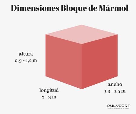dimensiones bloque de mármol