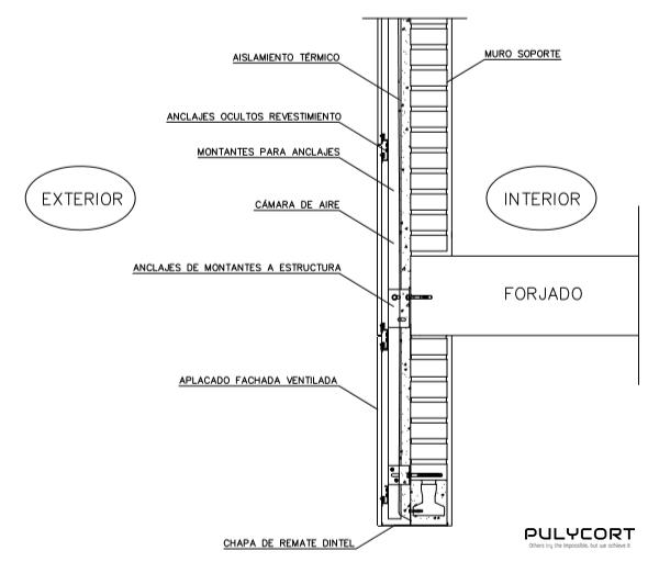 Elementos de una fachada ventilada