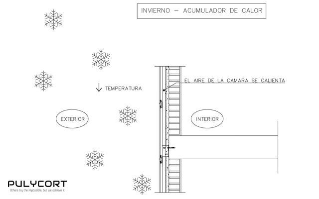 fachada ventilada en invierno