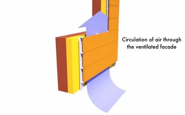 ventilated façade operation